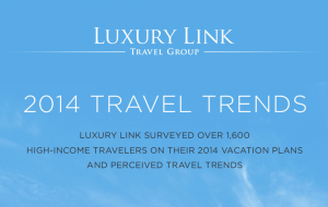 2014 TRAVEL TRENDS